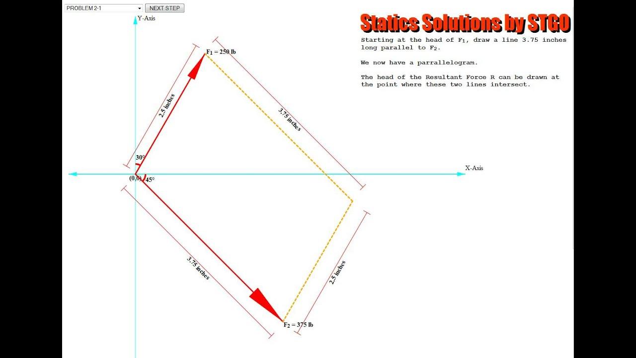 Problem 2-1 Solution : Statics from RC Hibbeler 13th Edition Engineering  Mechanics Statics Book