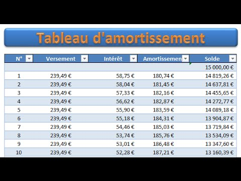 cr er un tableau amortissement sous excel youtube. Black Bedroom Furniture Sets. Home Design Ideas
