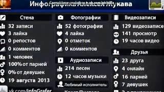 Патап и Вера Брежнева-Пронто      Клип (ВК)