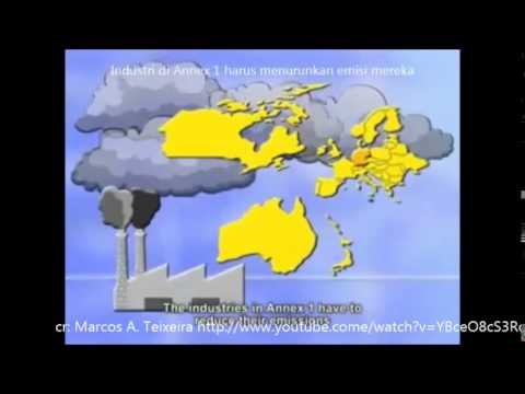 Protokol Kyoto dan Perubahan iklim global