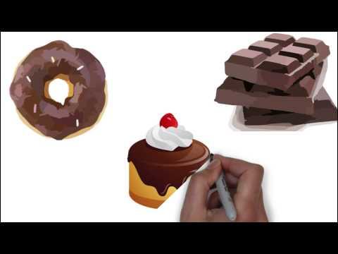 Overcome Chocolate Addiction