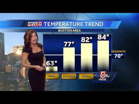 Video: Bands of rain for southeast Mass.