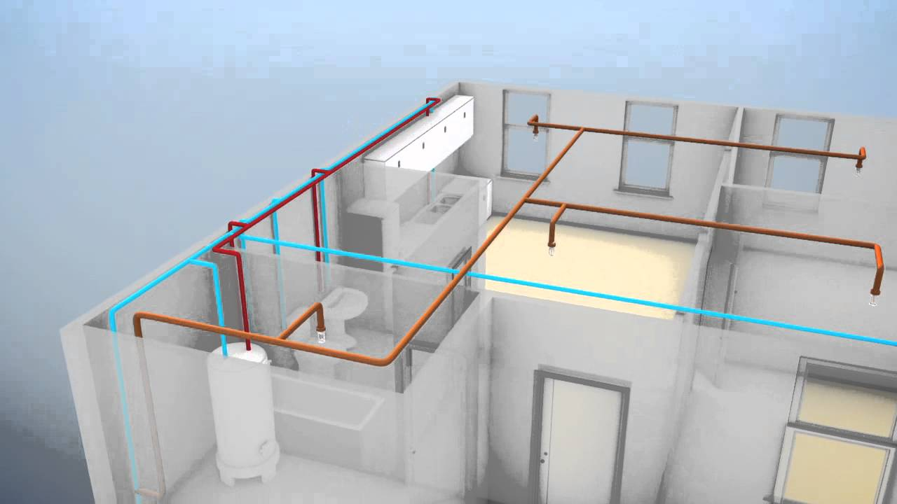 Standalone and Multipurpose Home Fire Sprinkler Systems - YouTube