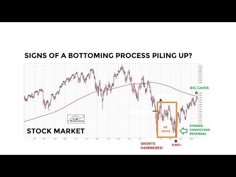 Are Stocks Forming A Bottom?
