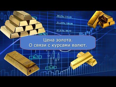Цена Золота.  О связи с курсами валют.