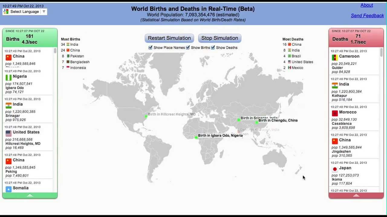 Demonstration of a real time world birthsdeaths simulation online demonstration of a real time world birthsdeaths simulation online and chrome app gumiabroncs Images