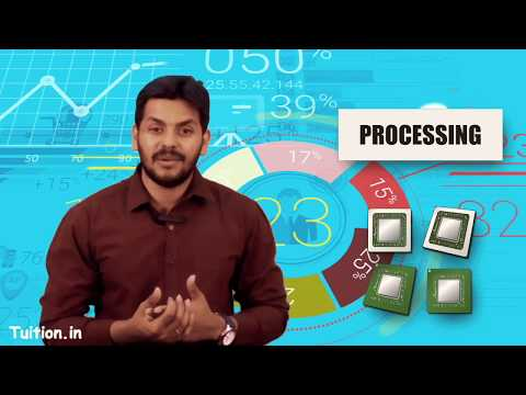 Components Of Information Systems | EIS & SM By CA Harish Krishnan