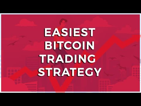 Successful Bitcoin Trading Strategy For 2020😱