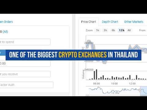 Buy & Trade Bitcoin In Thailand