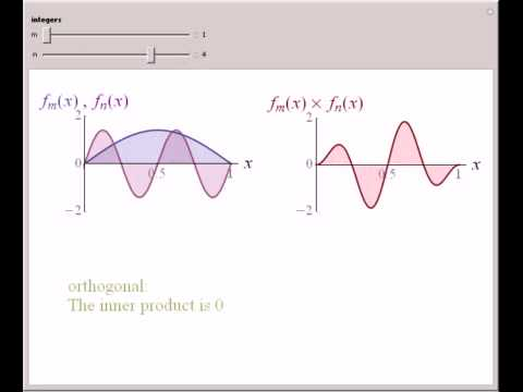 Orthonormality of Standing Waves
