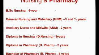 Career Options in Paramedical , Medical , Agriculture, MBA, B.Tech,  Arts & Science , After 12th