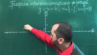 Тема 7 Урок 1 Побудова графіка функції у=sin x - Алгебра 10 клас