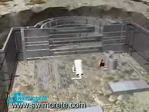 Swimming Pool Construction Youtube