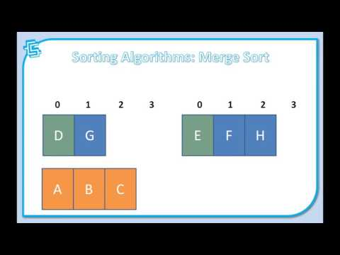 Searching, Sorting And Insertion Algorithms A Level Computer Science OCR