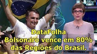 DataFolha 80% - Bolsonaro vence em 4 das 5 Regiões do Brasil.