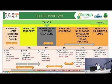 Sosialisasi PPDB 2021