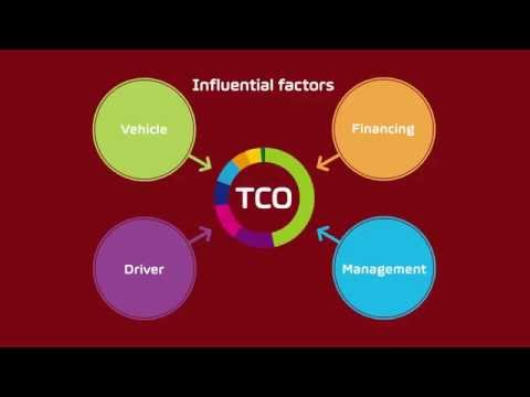 What does TCO mean? Total Cost of Ownership in Fleetmanagement