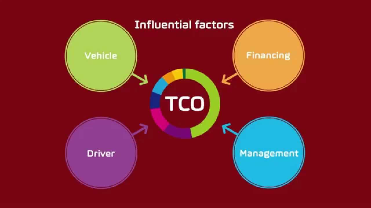 Total Cost Of Ownership >> What Does Tco Mean Total Cost Of Ownership In Fleetmanagement Youtube