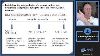 Basics of Derivative Pricing and Valuation (2020 Level I CFA® Exam – Reading 49)