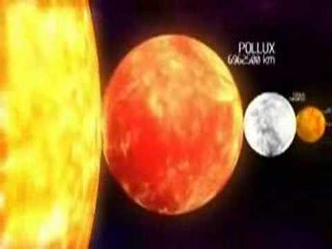 Solar sizes Comparison