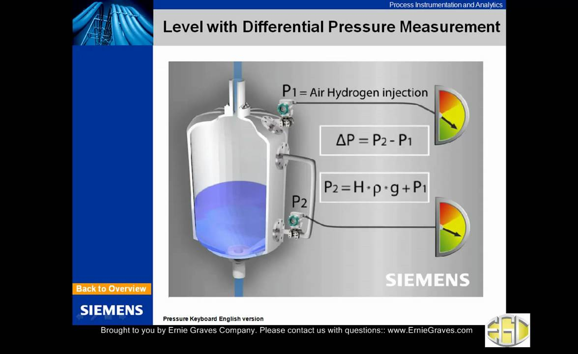 Level Measurement Differential Pressure Youtube