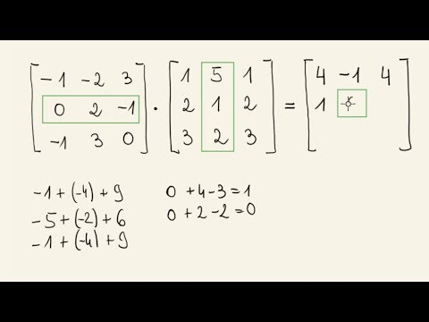 Metoda mnożenia macierzy – przykład