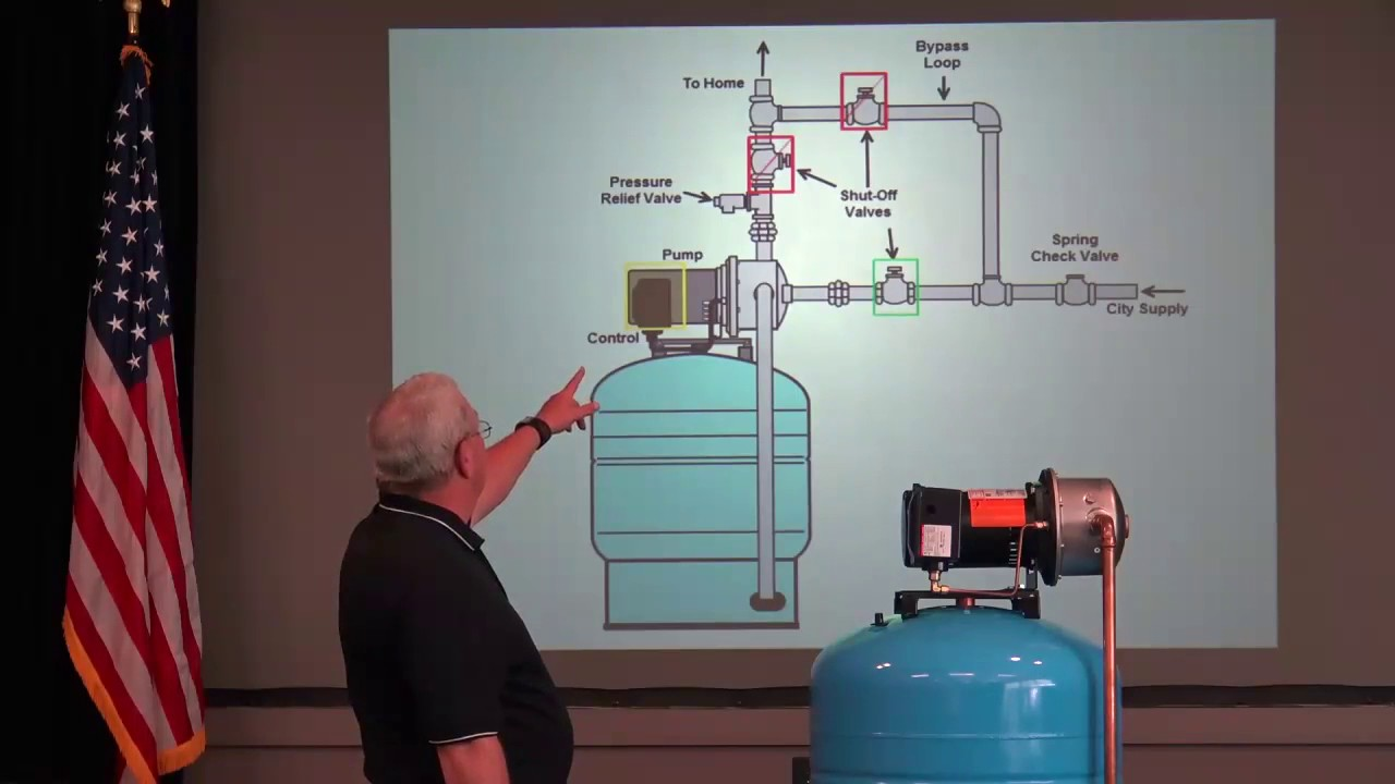 Amtrol Pressuriser slowly losing pressure without water use