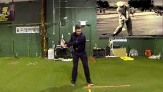 The proper sequence of rotation among baseball pitchers