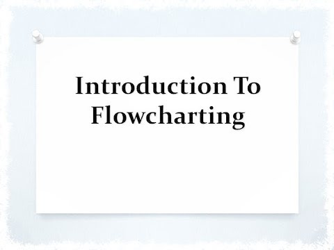 What Is Flowchart In Urdu/hindi(PART 1)//flowchart In Programing//defination  Of Flowchart||