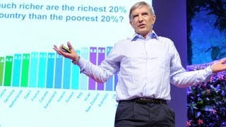 How economic inequality harms societies - Richard Wilkinson