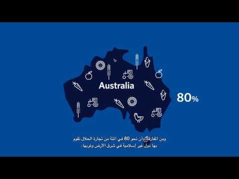 Halal Economy