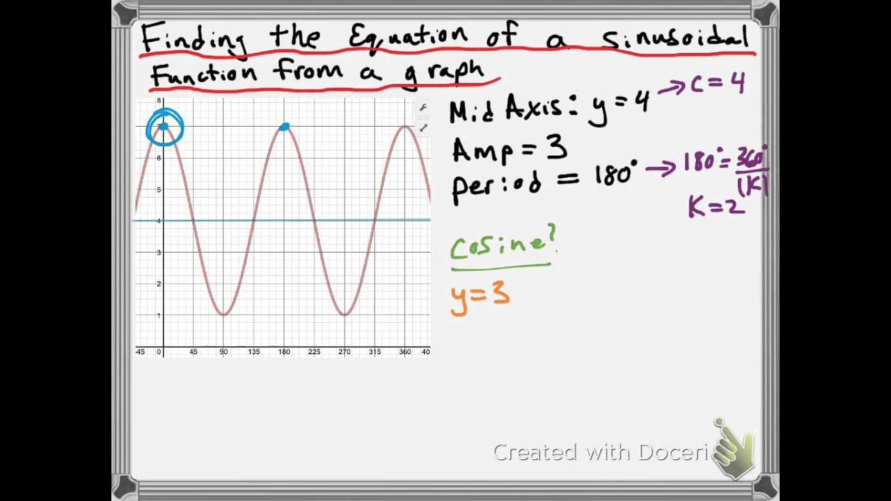 Find Equation Of A Sine Function