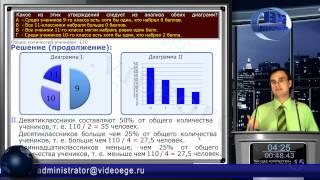 видео Категория В3 (армия) у призывников