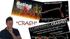 Der große Crash-Report! 📉 Analyse, Szenarien und Ausblick.