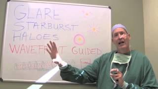 Eye Glares, Halos, StarBurst | Dr. Updegraff
