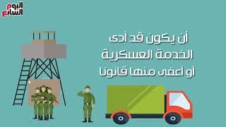 فيديو معلوماتى.. تأييد 20 برلمانيا أو 25 ألف مواطن.. أهم شروط الترشح للرئاسة