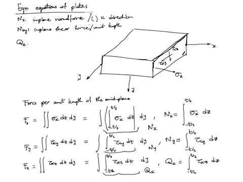 2012 10 10 1027 lecture 1, about Plate Theory