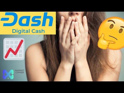 Dash Price Prediction (Market Cipher Indicator)
