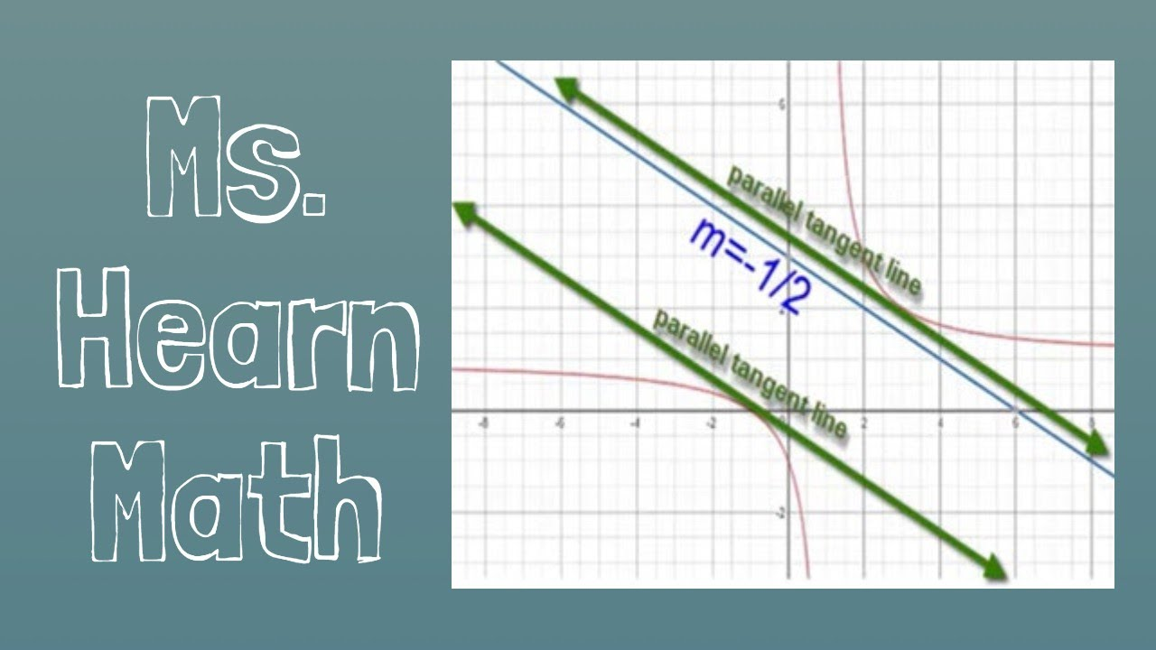 Equations of tangent lines parallel to given line youtube equations of tangent lines parallel to given line ccuart Images