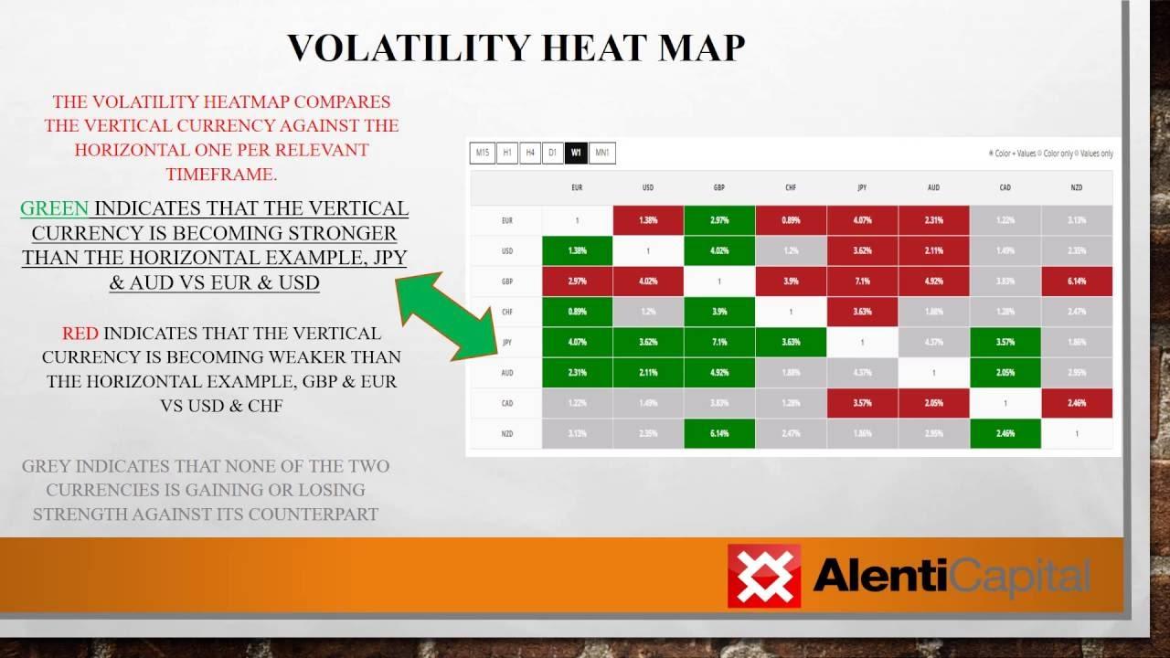 Alenti Capital Afxants Volatility Heatmap