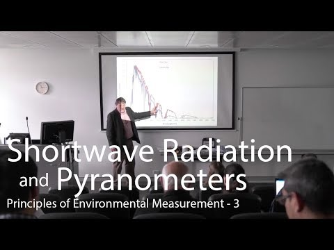 Solar Radiation And Pyranometers - Principles Of Environmental Measurement Lecture 3
