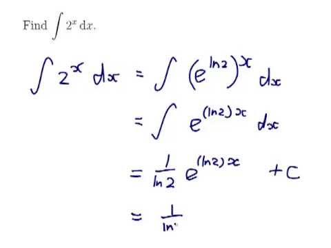 Example: integrating a simple exponential function youtube.