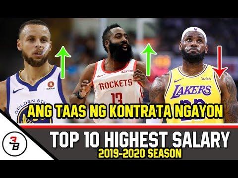 TOP 10 NBA PLAYERS NA MAY PINAKAMATAAS NA SALARY SA 2019-2020 SEASON