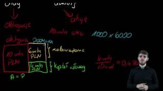 Ekonomia i finanse w PJM -  Obligacje a akcje