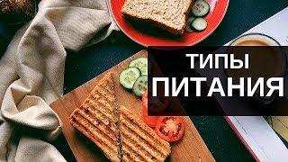 Типы питания. Что даёт нам качественное питание (Диета по типу фигуры)