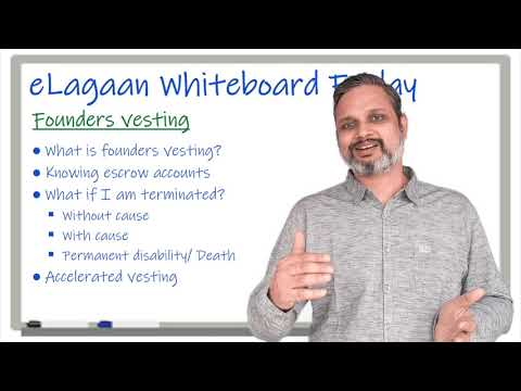 Founders vesting [Whiteboard Friday]