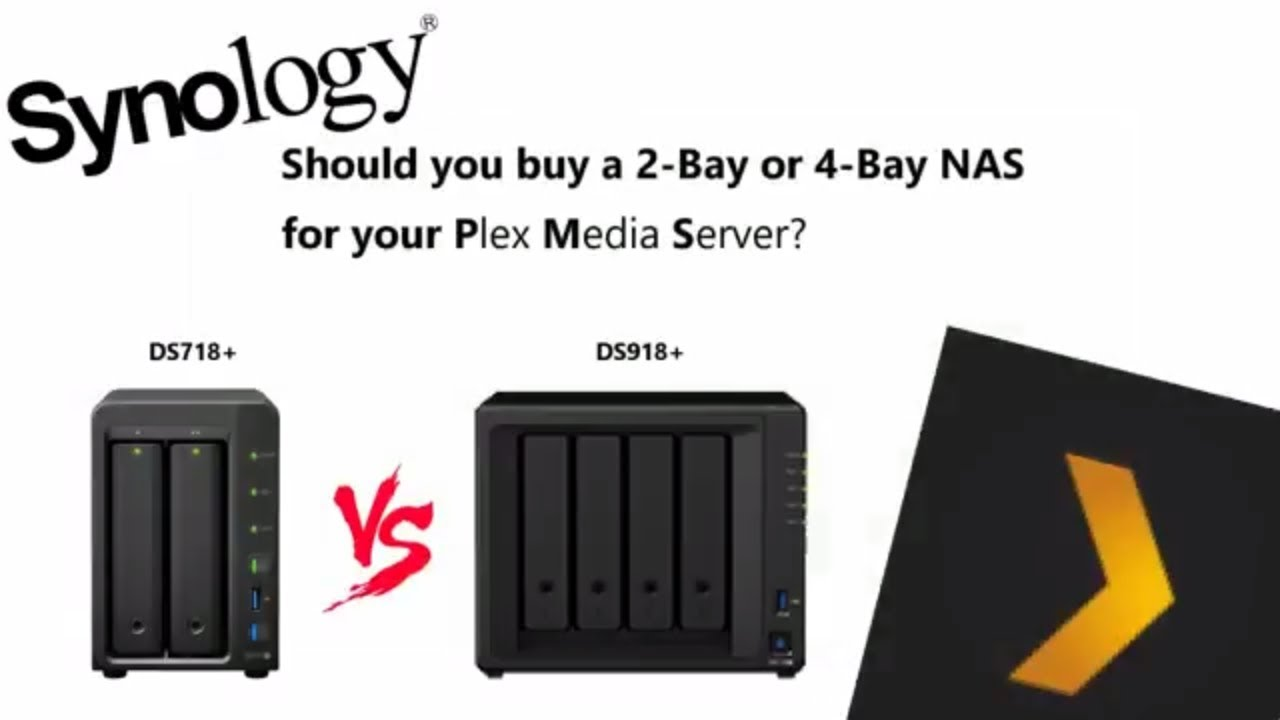 Buy synology nas at best price -free ✓build ✓raid ✓test ✓business quotes ☎call for pricing 020 8288 8555 sales@span. Com ✓free advice | span.