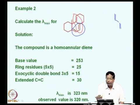 Mod-02 Lec-06 Ultraviolet and Visible Spectrophotometry -2 ii. Theoretical Aspects