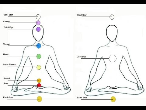 Chakra Removal &  Chakra UPGRADE -  (A NEW Radical MOVEMENT)