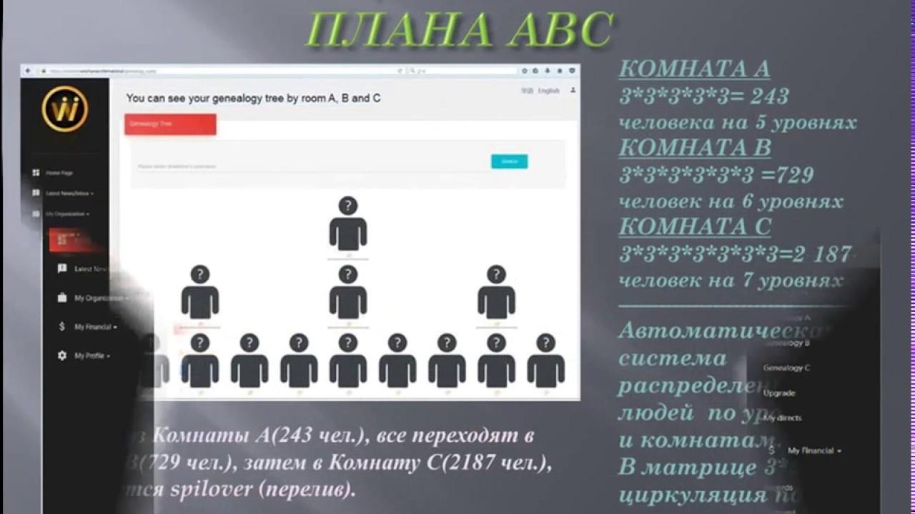 Пробник. ру Бесплатные пробники, купоны, акции, вложения 11
